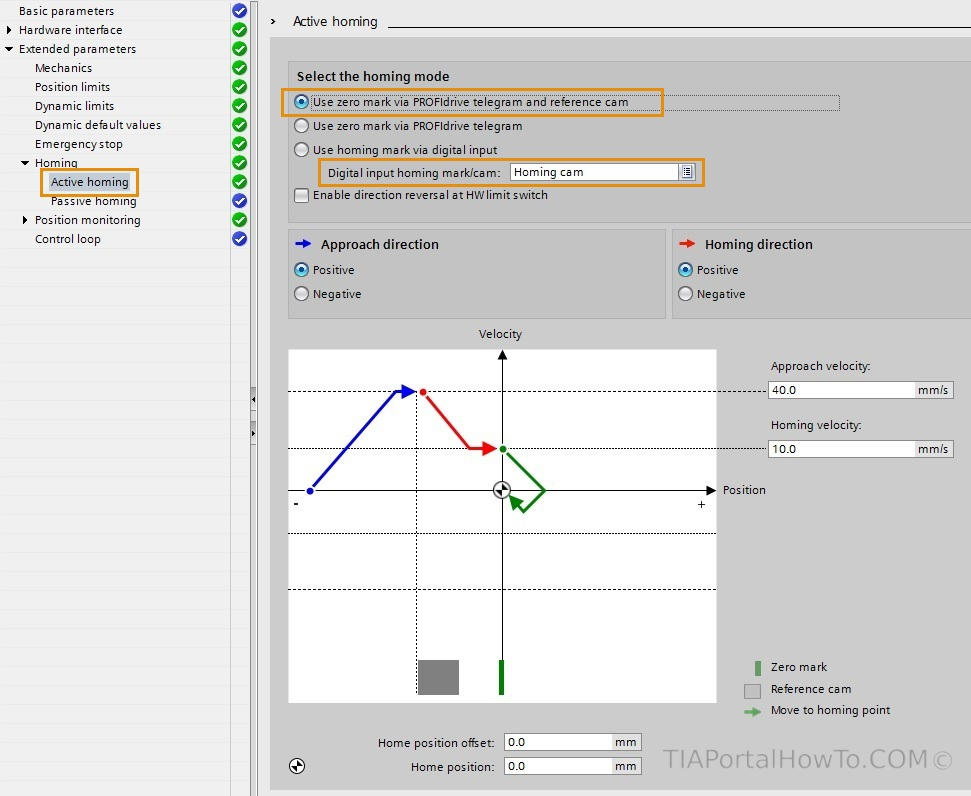 Positioning Axis Homing telegram and cam